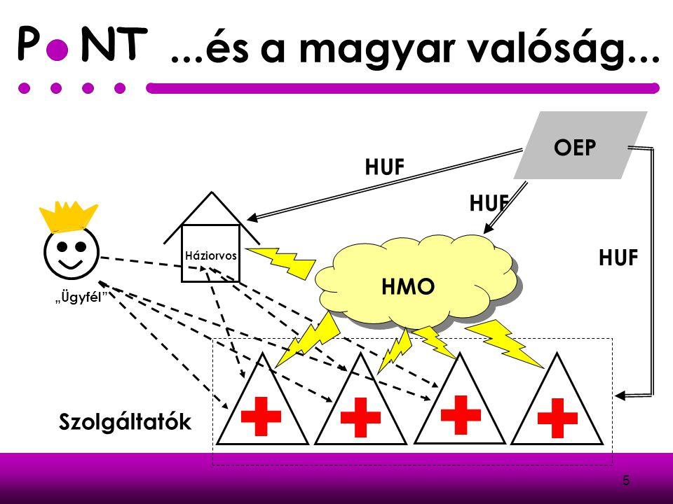 """P NT 5...és a magyar valóság... """"Ügyfél Háziorvos HMO OEP Szolgáltatók HUF"""