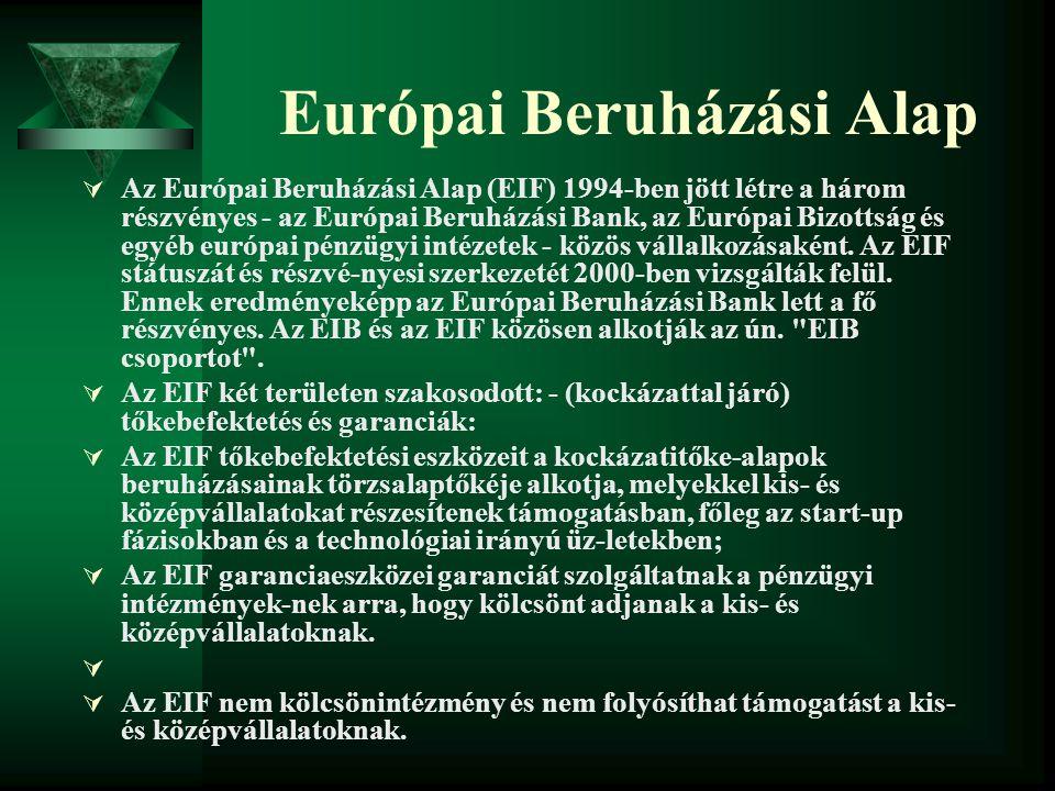 Európai Beruházási Alap  Az Európai Beruházási Alap (EIF) 1994-ben jött létre a három részvényes - az Európai Beruházási Bank, az Európai Bizottság é