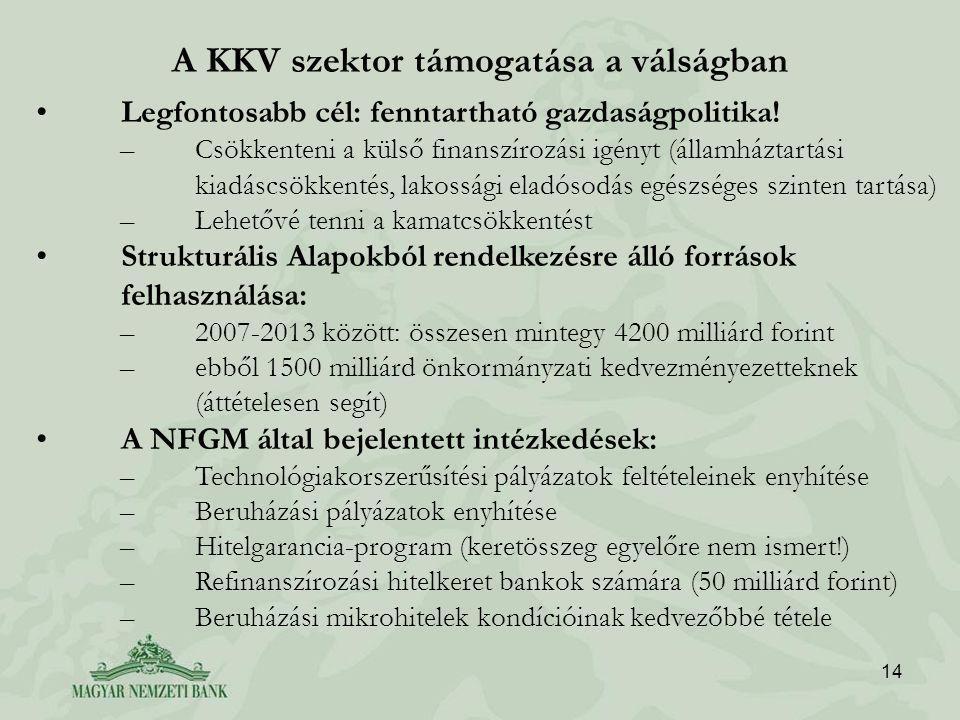 14 A KKV szektor támogatása a válságban Legfontosabb cél: fenntartható gazdaságpolitika.