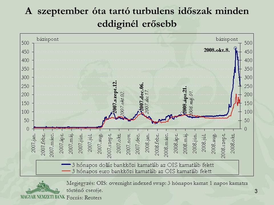 3 A szeptember óta tartó turbulens időszak minden eddiginél erősebb Megjegyzés: OIS: overnight indexed swap: 3 hónapos kamat 1 napos kamatra történő cseréje.