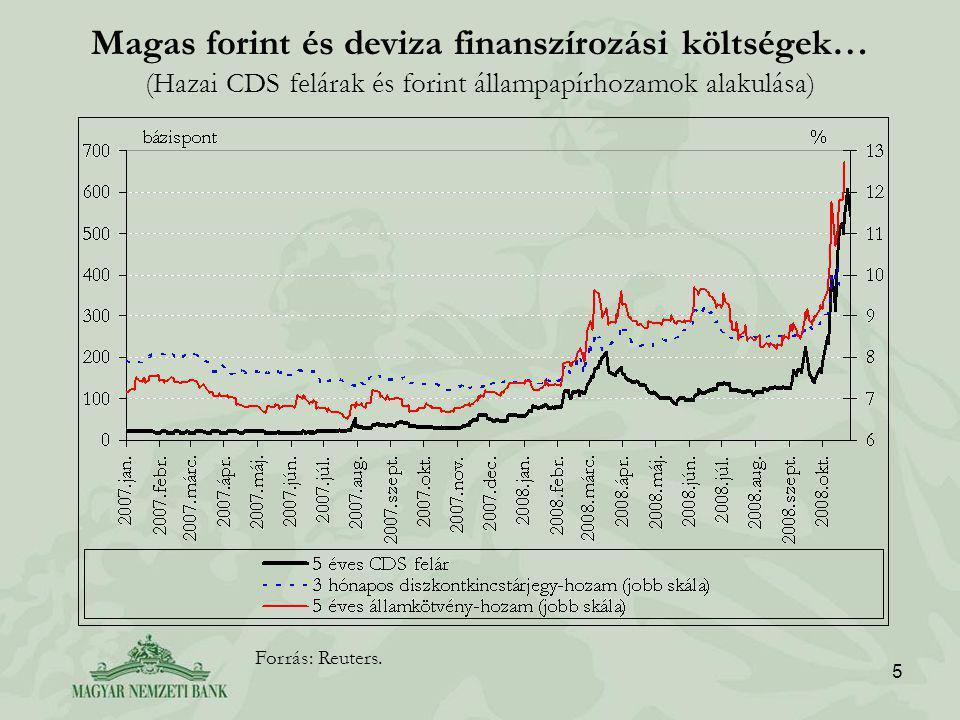 5 Magas forint és deviza finanszírozási költségek… (Hazai CDS felárak és forint állampapírhozamok alakulása) Forrás: Reuters.