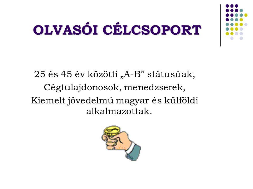 """OLVASÓI CÉLCSOPORT 25 és 45 év közötti """"A-B státusúak, Cégtulajdonosok, menedzserek, Kiemelt jövedelmű magyar és külföldi alkalmazottak."""