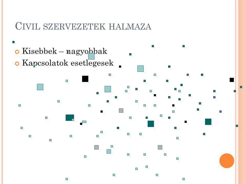 E REDMÉNYEK Kozkincs.bekesikultura.hu – értéktár Körös Körül Kistérségi Fesztivál, ahol minden település felajánlja/megszervezi amatőr művészeti csoportjait a többi településnek Bemutatkozási lehetőség – ismertség növelés Költséghatékonyság