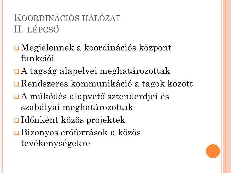 E GYÜTTMŰKÖDÉSI HÁLÓZAT III.