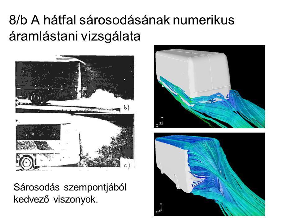 8/b A hátfal sárosodásának numerikus áramlástani vizsgálata Sárosodás szempontjából kedvező viszonyok.