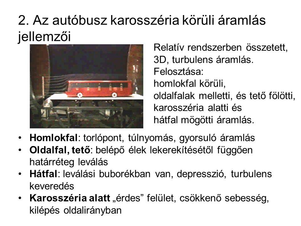2. Az autóbusz karosszéria körüli áramlás jellemzői Homlokfal: torlópont, túlnyomás, gyorsuló áramlás Oldalfal, tető: belépő élek lekerekítésétől függ