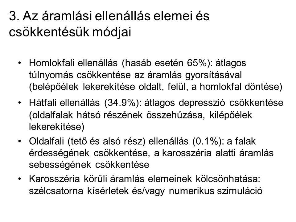 Homlokfali ellenállás (hasáb esetén 65%): átlagos túlnyomás csökkentése az áramlás gyorsításával (belépőélek lekerekítése oldalt, felül, a homlokfal d