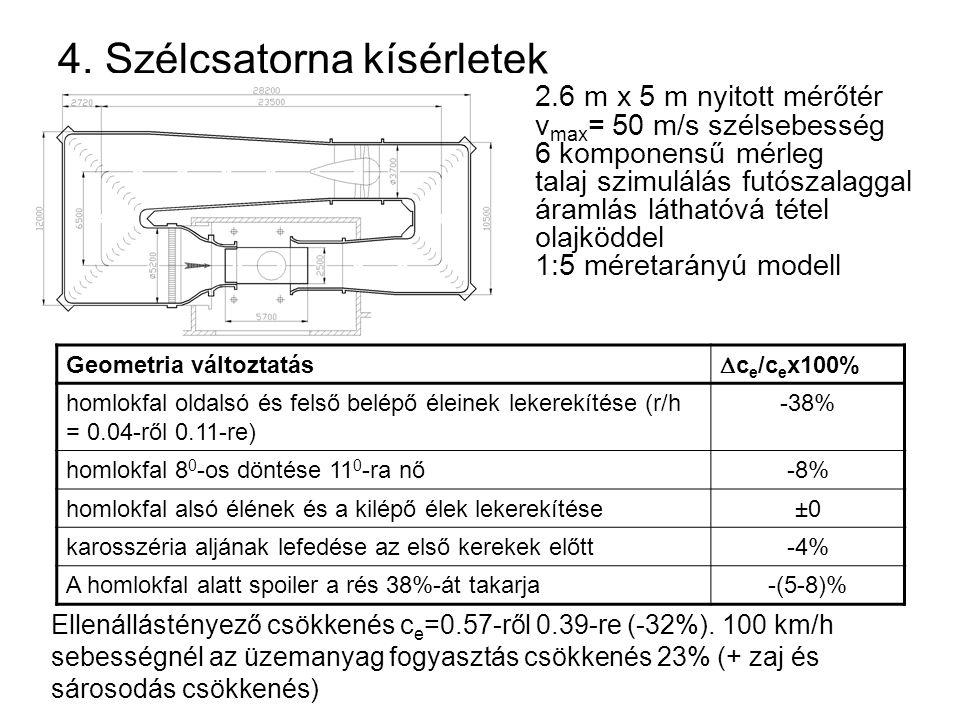 4. Szélcsatorna kísérletek Ellenállástényező csökkenés c e =0.57-ről 0.39-re (-32%). 100 km/h sebességnél az üzemanyag fogyasztás csökkenés 23% (+ zaj