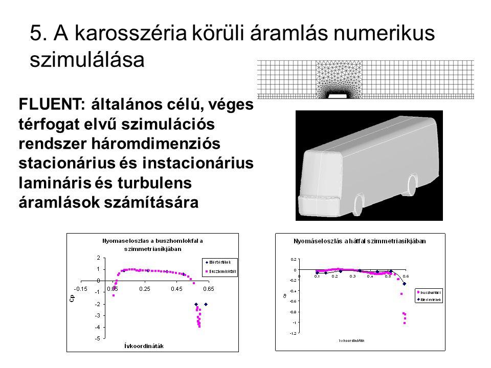 5. A karosszéria körüli áramlás numerikus szimulálása FLUENT: általános célú, véges térfogat elvű szimulációs rendszer háromdimenziós stacionárius és