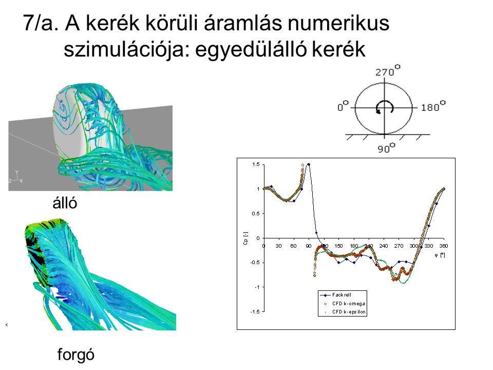 7/a. A kerék körüli áramlás numerikus szimulációja: egyedülálló kerék álló forgó