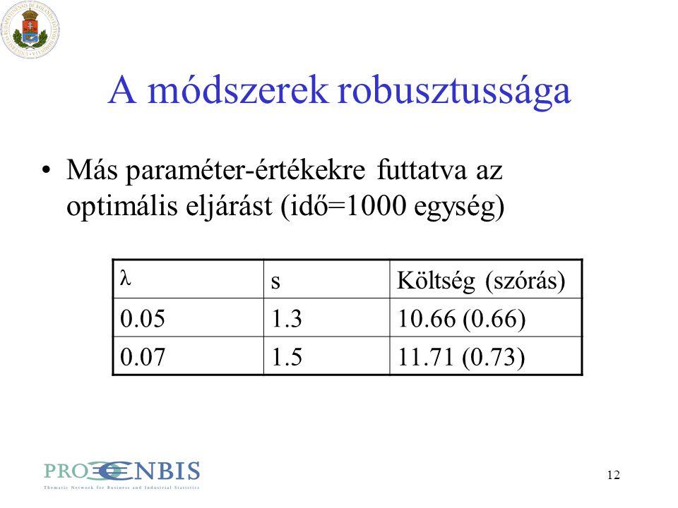 12 A módszerek robusztussága Más paraméter-értékekre futtatva az optimális eljárást (idő=1000 egység) λ sKöltség (szórás) 0.051.310.66 (0.66) 0.071.51