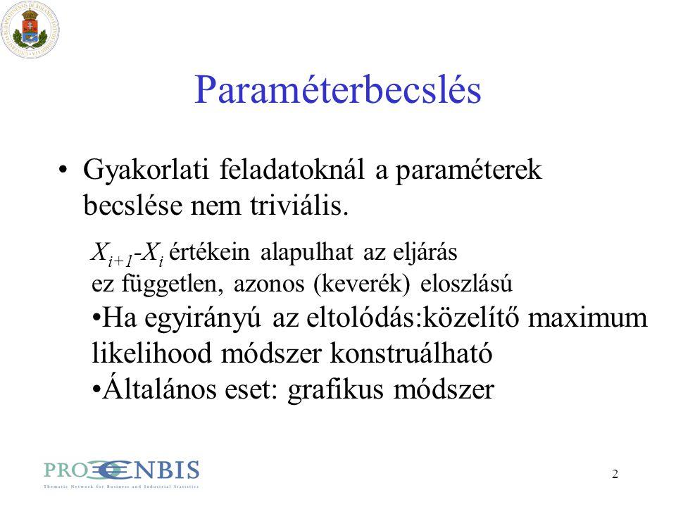 2 Paraméterbecslés Gyakorlati feladatoknál a paraméterek becslése nem triviális. X i+1 -X i értékein alapulhat az eljárás ez független, azonos (keveré