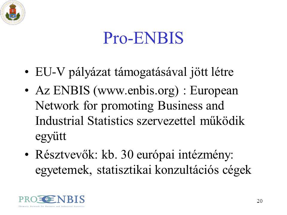 20 Pro-ENBIS EU-V pályázat támogatásával jött létre Az ENBIS (www.enbis.org) : European Network for promoting Business and Industrial Statistics szervezettel működik együtt Résztvevők: kb.