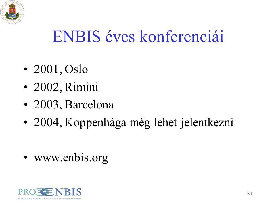 21 ENBIS éves konferenciái 2001, Oslo 2002, Rimini 2003, Barcelona 2004, Koppenhága még lehet jelentkezni www.enbis.org