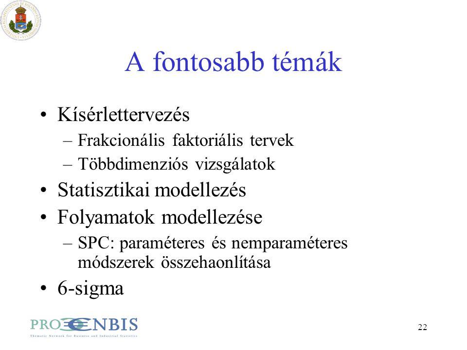 22 A fontosabb témák Kísérlettervezés –Frakcionális faktoriális tervek –Többdimenziós vizsgálatok Statisztikai modellezés Folyamatok modellezése –SPC: paraméteres és nemparaméteres módszerek összehaonlítása 6-sigma