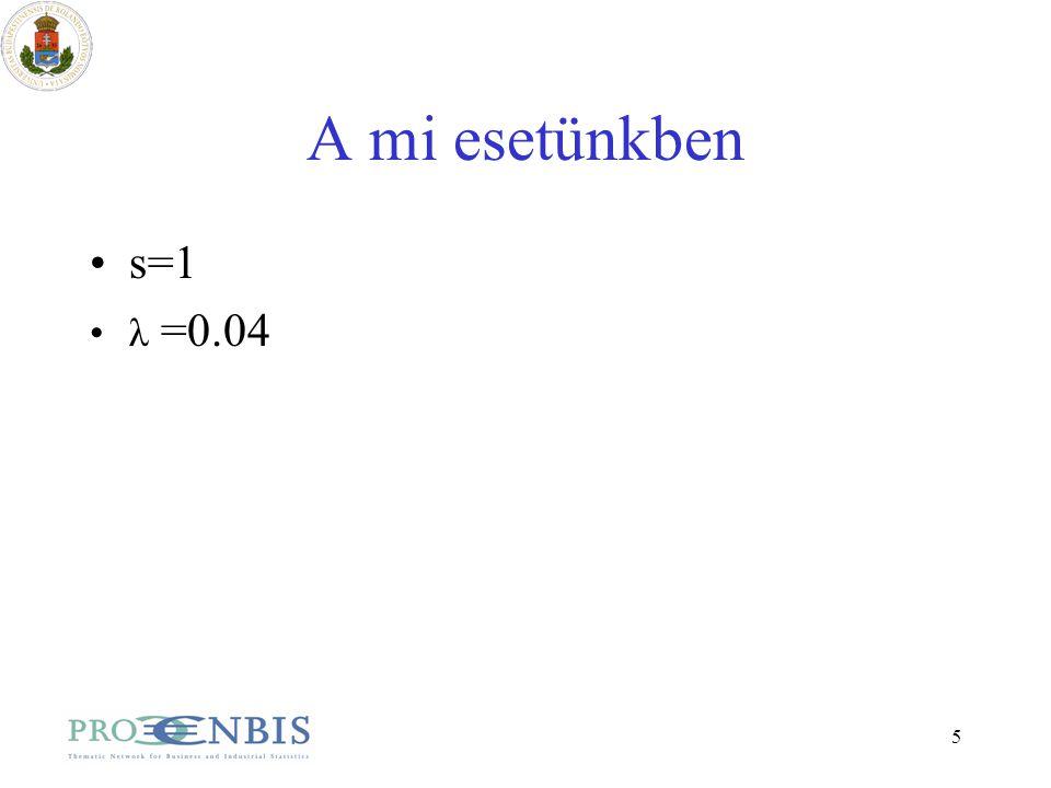 5 A mi esetünkben s=1 λ =0.04