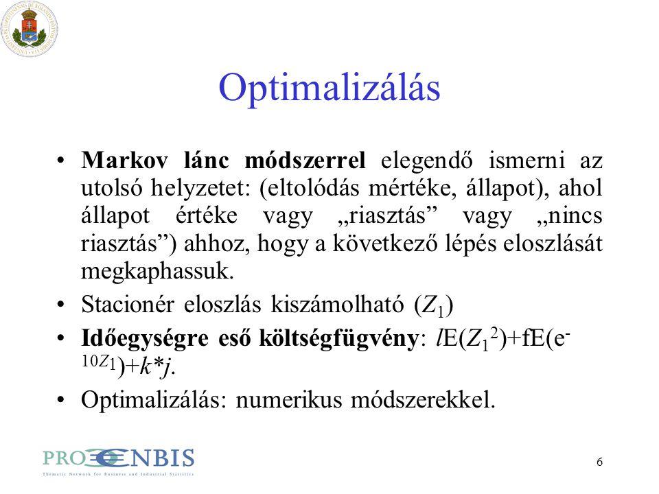 """6 Optimalizálás Markov lánc módszerrel elegendő ismerni az utolsó helyzetet: (eltolódás mértéke, állapot), ahol állapot értéke vagy """"riasztás vagy """"nincs riasztás ) ahhoz, hogy a következő lépés eloszlását megkaphassuk."""