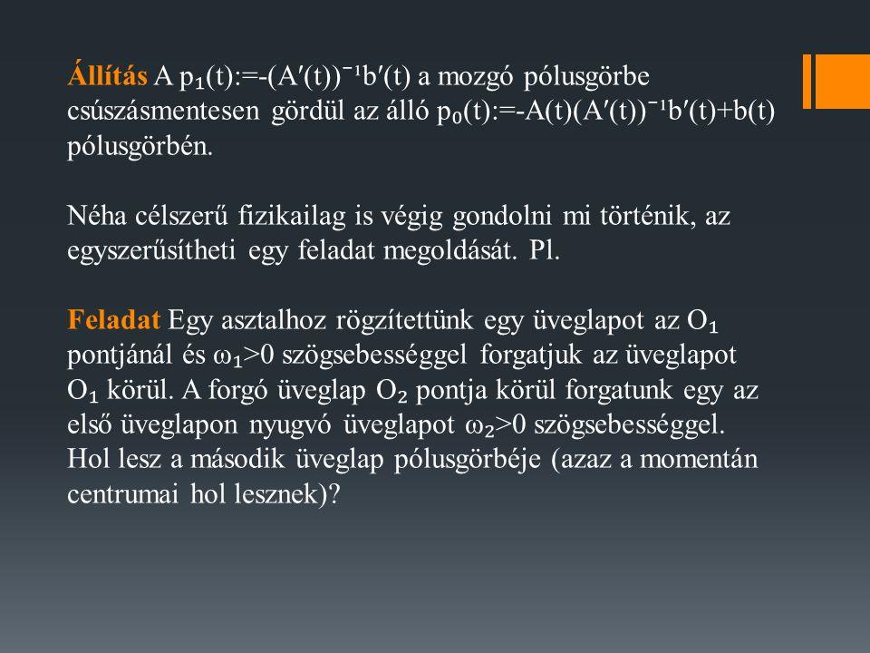 Állítás A p ₁ (t):=-(A′(t)) ⁻ ¹b′(t) a mozgó pólusgörbe csúszásmentesen gördül az álló p ₀ (t):=-A(t)(A′(t)) ⁻ ¹b′(t)+b(t) pólusgörbén.