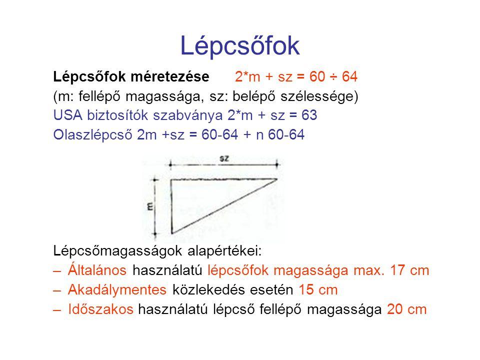 Lépcsőfok Lépcsőfok méretezése 2*m + sz = 60 ÷ 64 (m: fellépő magassága, sz: belépő szélessége) USA biztosítók szabványa 2*m + sz = 63 Olaszlépcső 2m