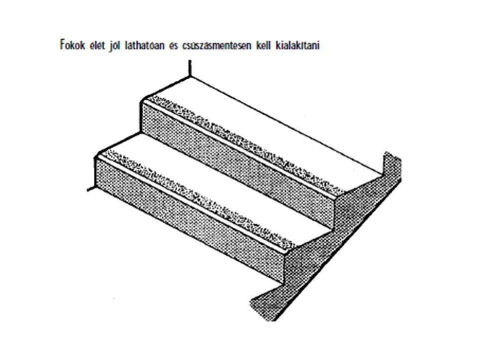 Nyílások, üvegfalak, vészkijáratok Követelmények Külső hatásnak ellenálló legyen (tűz, hő, zaj, biztonság) A padlószintről könnyen kezelhető, és 2/3 nyitható legyen Ablakok, tömegtartózkodásra szolgáló építmény ajtószárnyai nyitott állapotban rögzíthető legyen Minimális falnyílás, ajtóméret –Közlekedés céljára legalább 0,6/1,95 m –Kiürítés céljára Tömegtartózkodású építményben OTSZ alapján –Akadálymentes falnyílás 0,90/1,95 m