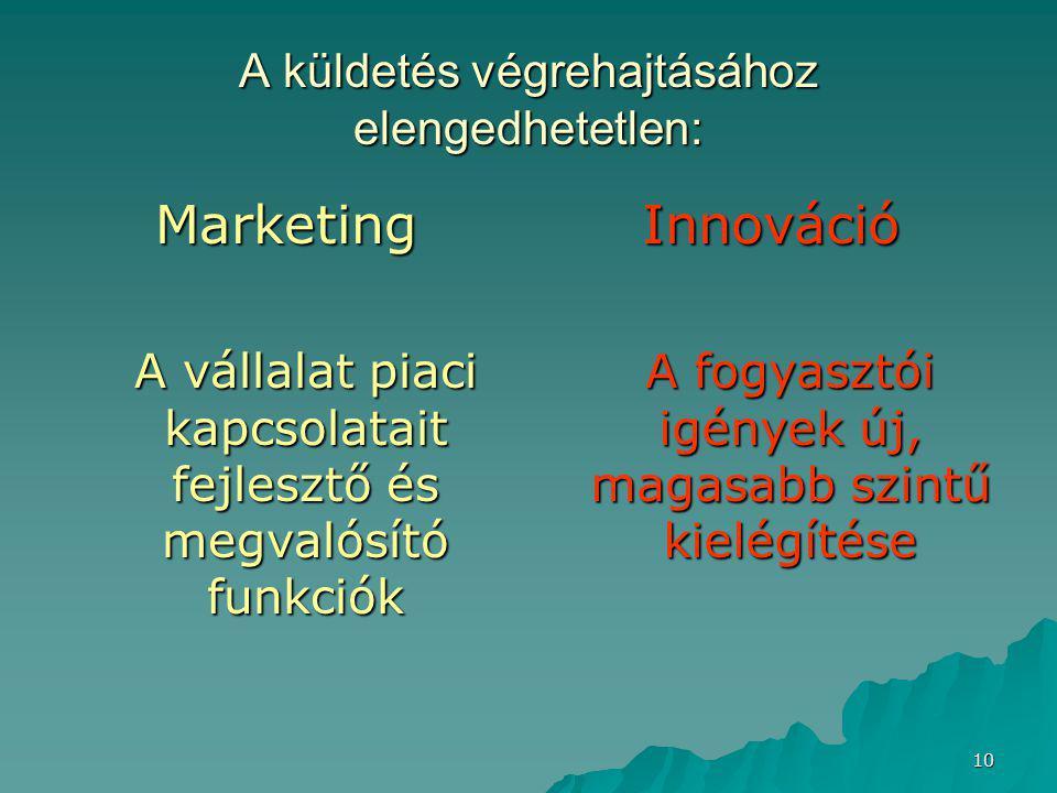 10 A küldetés végrehajtásához elengedhetetlen: Marketing A vállalat piaci kapcsolatait fejlesztő és megvalósító funkciók Innováció A fogyasztói igények új, magasabb szintű kielégítése