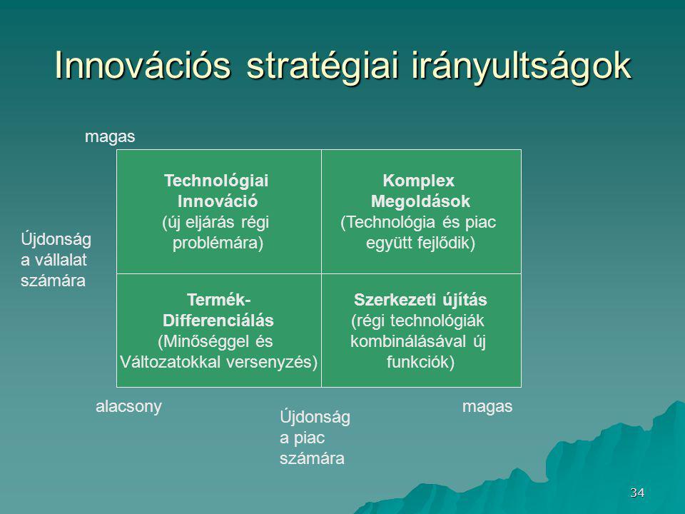 34 Innovációs stratégiai irányultságok Technológiai Innováció (új eljárás régi problémára) Komplex Megoldások (Technológia és piac együtt fejlődik) Termék- Differenciálás (Minőséggel és Változatokkal versenyzés) Szerkezeti újítás (régi technológiák kombinálásával új funkciók) magas alacsonymagas Újdonság a vállalat számára Újdonság a piac számára