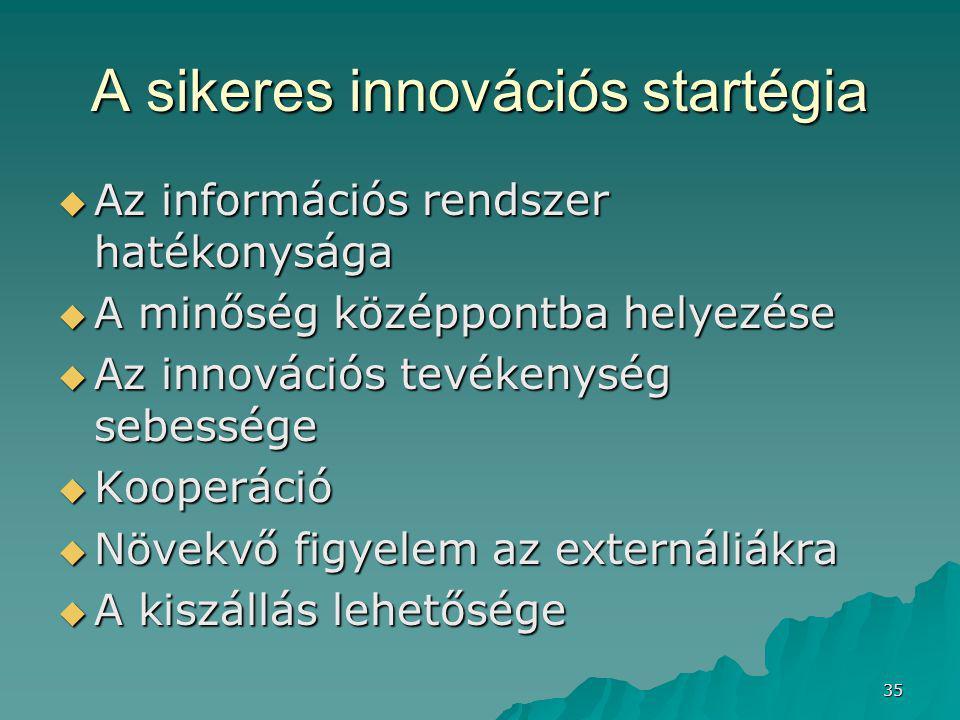 35 A sikeres innovációs startégia  Az információs rendszer hatékonysága  A minőség középpontba helyezése  Az innovációs tevékenység sebessége  Kooperáció  Növekvő figyelem az externáliákra  A kiszállás lehetősége