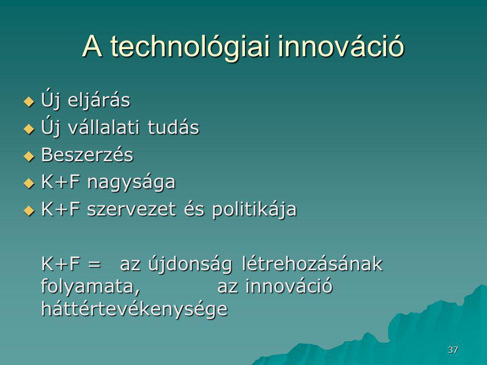 37 A technológiai innováció  Új eljárás  Új vállalati tudás  Beszerzés  K+F nagysága  K+F szervezet és politikája K+F = az újdonság létrehozásának folyamata, az innováció háttértevékenysége