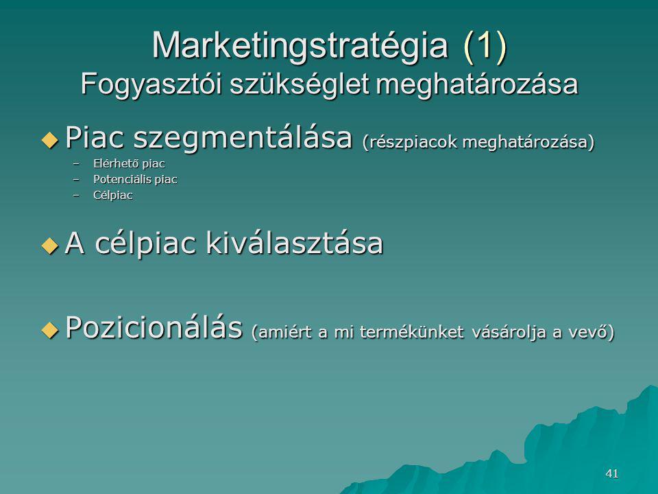 41 Marketingstratégia (1) Fogyasztói szükséglet meghatározása  Piac szegmentálása (részpiacok meghatározása) –Elérhető piac –Potenciális piac –Célpiac  A célpiac kiválasztása  Pozicionálás (amiért a mi termékünket vásárolja a vevő)