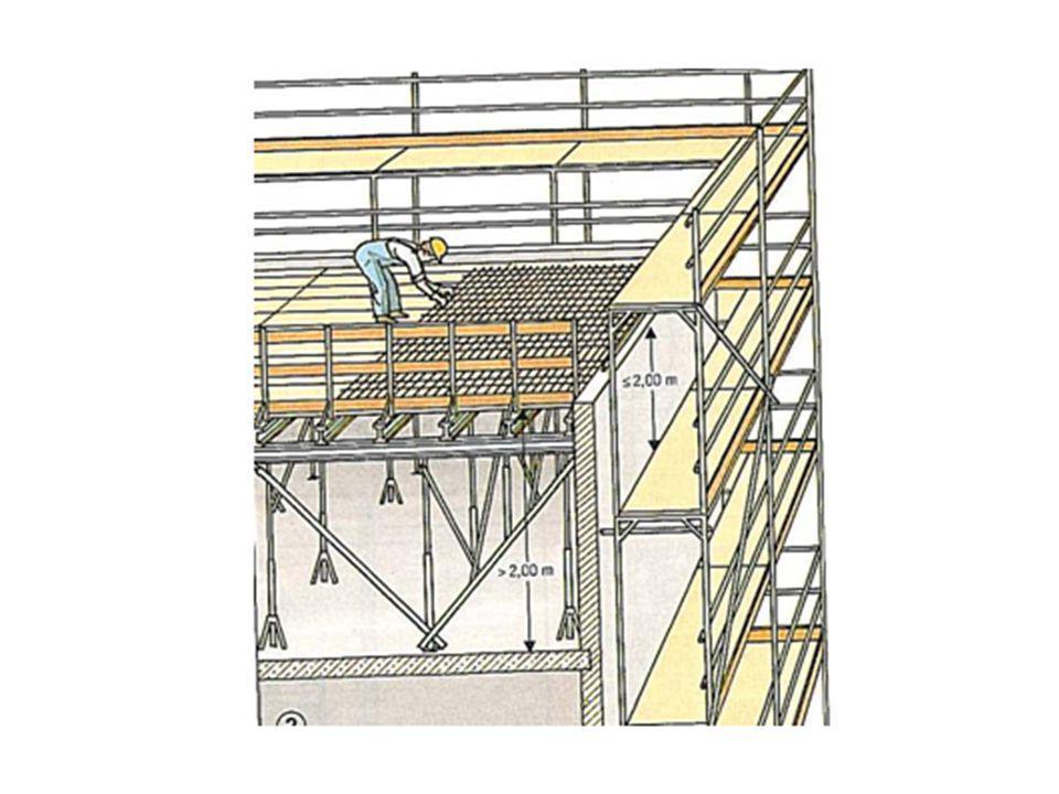 Építési munkahely hibáinak bemutatása Leesés elleni védelem hibái Betonozó járda követelményei Zsaluzaton közlekedés tilalma