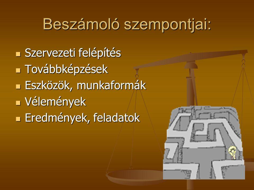 SZERVEZETI FELÉPÍTÉSE ISKOLÁNKBAN Kompetencia alapú oktatás Magyar 1.o.