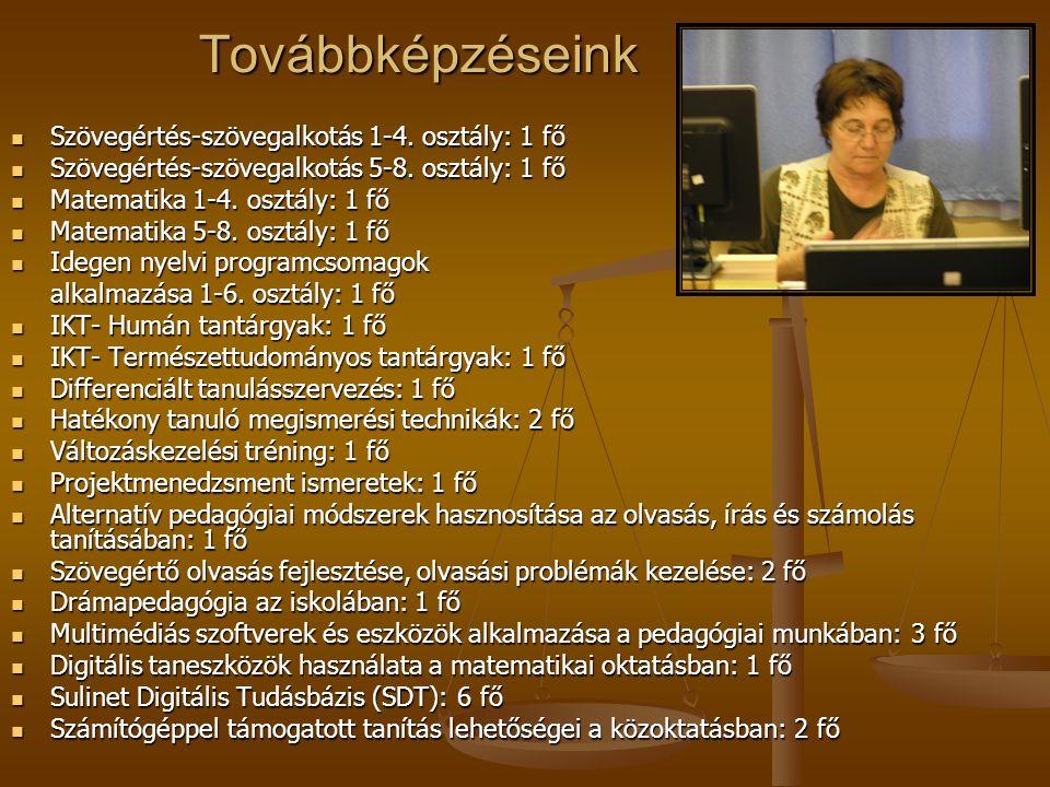 Továbbképzéseink Szövegértés-szövegalkotás 1-4. osztály: 1 fő Szövegértés-szövegalkotás 1-4. osztály: 1 fő Szövegértés-szövegalkotás 5-8. osztály: 1 f