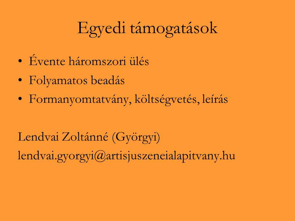 Egyedi támogatások Évente háromszori ülés Folyamatos beadás Formanyomtatvány, költségvetés, leírás Lendvai Zoltánné (Györgyi) lendvai.gyorgyi@artisjuszeneialapitvany.hu