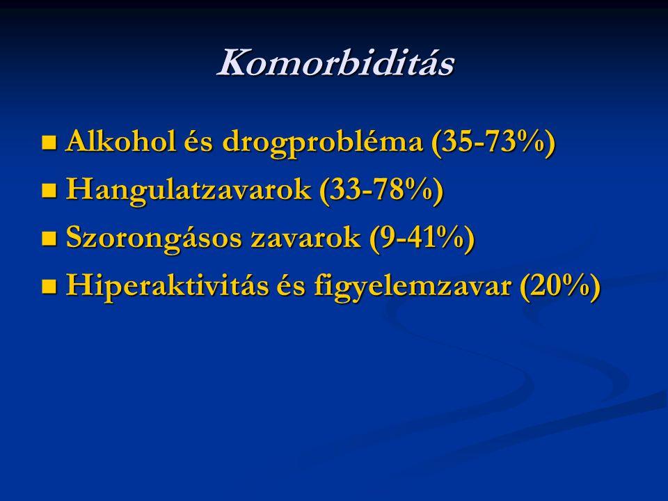 Komorbiditás Alkohol és drogprobléma (35-73%) Alkohol és drogprobléma (35-73%) Hangulatzavarok (33-78%) Hangulatzavarok (33-78%) Szorongásos zavarok (