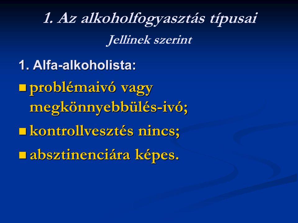 1. Az alkoholfogyasztás típusai Jellinek szerint 1. Alfa-alkoholista: problémaivó vagy megkönnyebbülés-ivó; problémaivó vagy megkönnyebbülés-ivó; kont