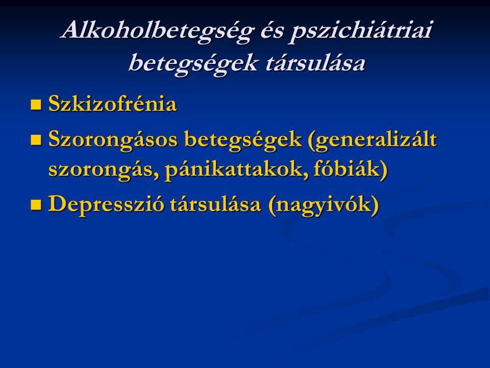 Alkoholbetegség és pszichiátriai betegségek társulása Szkizofrénia Szkizofrénia Szorongásos betegségek (generalizált szorongás, pánikattakok, fóbiák)