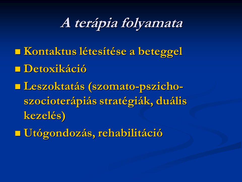 A terápia folyamata Kontaktus létesítése a beteggel Kontaktus létesítése a beteggel Detoxikáció Detoxikáció Leszoktatás (szomato-pszicho- szocioterápi