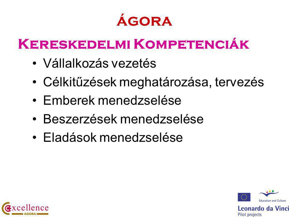 ágora Kereskedelmi Kompetenciák Vállalkozás vezetés Célkitűzések meghatározása, tervezés Emberek menedzselése Beszerzések menedzselése Eladások menedzselése