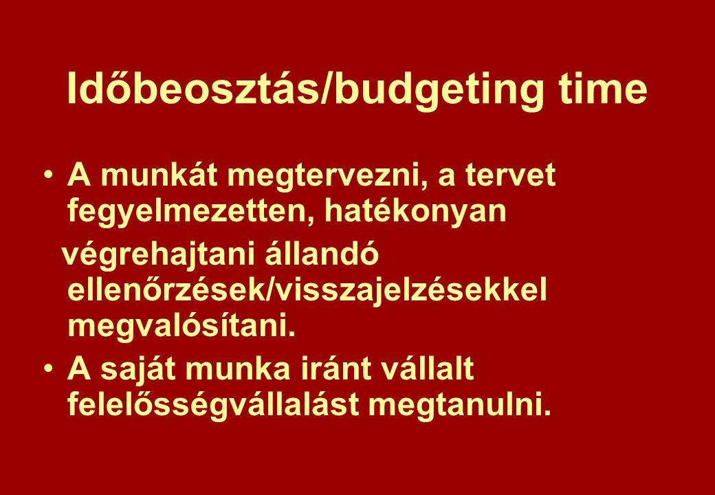 Időbeosztás/budgeting time A munkát megtervezni, a tervet fegyelmezetten, hatékonyan végrehajtani állandó ellenőrzések/visszajelzésekkel megvalósítani.