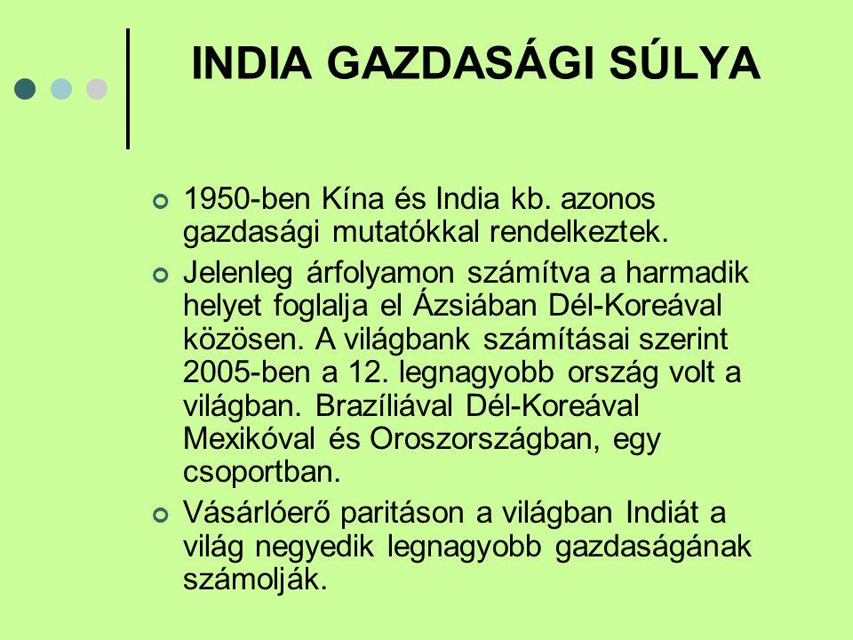 INDIA GAZDASÁGI SÚLYA 1950-ben Kína és India kb. azonos gazdasági mutatókkal rendelkeztek. Jelenleg árfolyamon számítva a harmadik helyet foglalja el