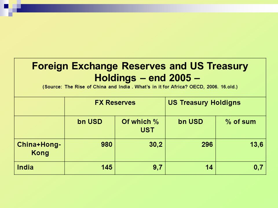 Foreign Exchange Reserves and US Treasury Holdings – end 2005 – (Source: The Rise of China and India. What's in it for Africa? OECD, 2006. 16.old.) FX