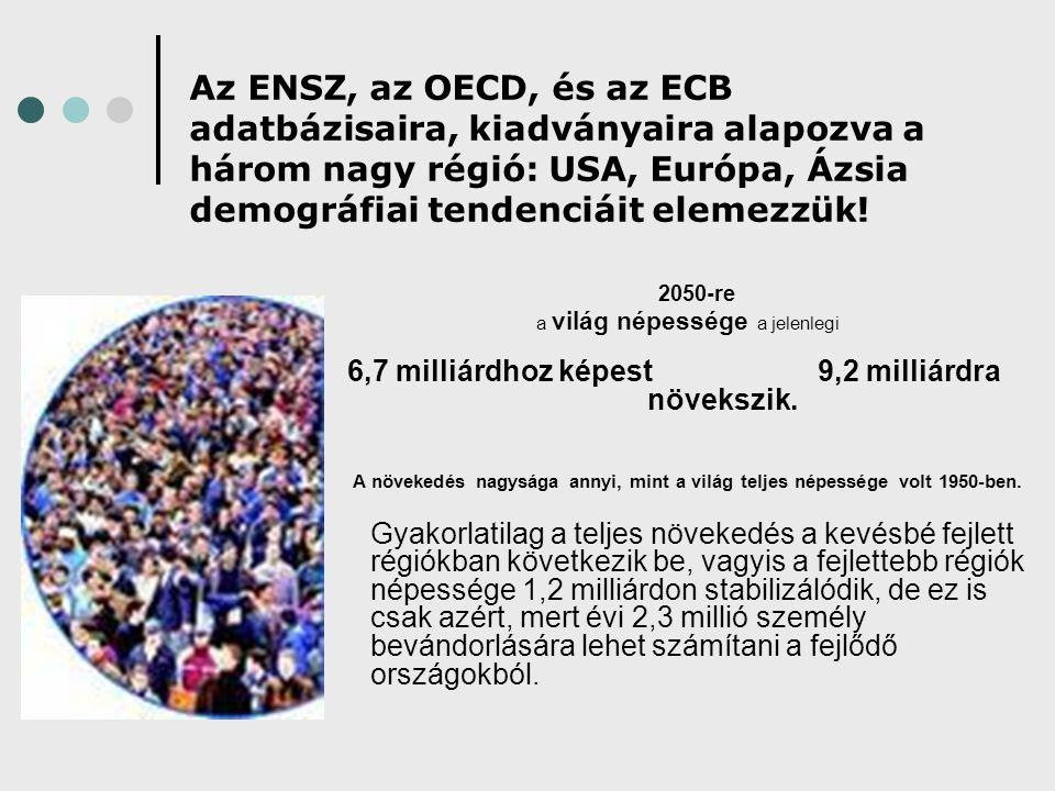 Az ENSZ, az OECD, és az ECB adatbázisaira, kiadványaira alapozva a három nagy régió: USA, Európa, Ázsia demográfiai tendenciáit elemezzük! 2050-re a v