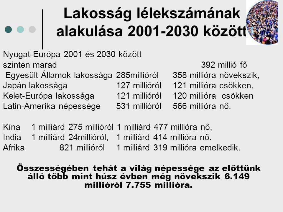 Lakosság lélekszámának alakulása 2001-2030 között Nyugat-Európa 2001 és 2030 között szinten marad 392 millió fő Egyesült Államok lakossága285millióról 358 millióra növekszik, Japán lakossága127 millióról 121 millióra csökken.