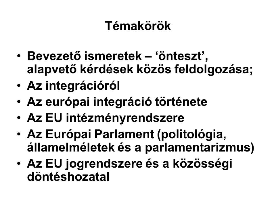 Témakörök Bevezető ismeretek – 'önteszt', alapvető kérdések közös feldolgozása; Az integrációról Az európai integráció története Az EU intézményrendszere Az Európai Parlament (politológia, államelméletek és a parlamentarizmus) Az EU jogrendszere és a közösségi döntéshozatal