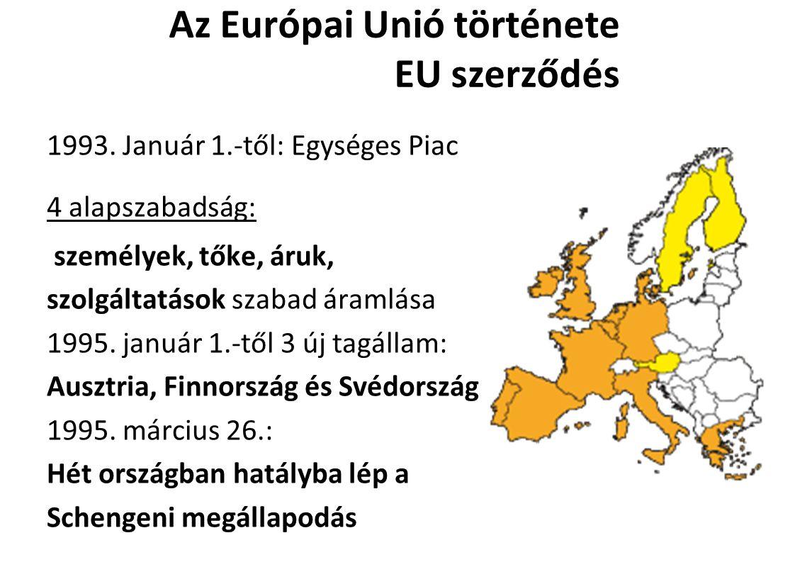 Az Európai Unió története EU szerződés 1993.