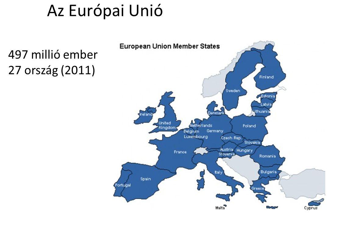 Az EU népessége a világ országai között Népesség millió fő, 2007 497 1322 128 142 301 EUKína JapánOroszországUSA