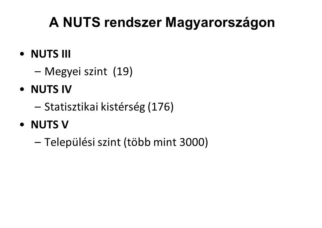 A NUTS rendszer Magyarországon NUTS III –Megyei szint (19) NUTS IV –Statisztikai kistérség (176) NUTS V –Települési szint (több mint 3000)
