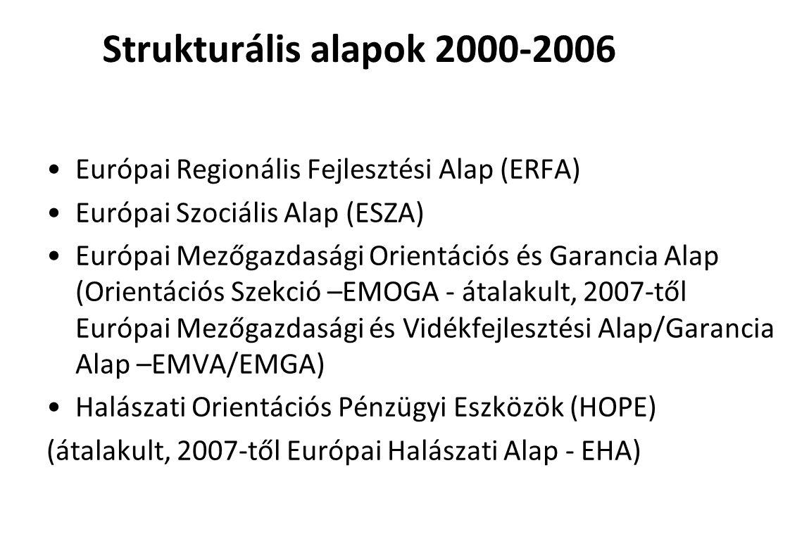 Strukturális alapok 2000-2006 Európai Regionális Fejlesztési Alap (ERFA) Európai Szociális Alap (ESZA) Európai Mezőgazdasági Orientációs és Garancia Alap (Orientációs Szekció –EMOGA - átalakult, 2007-től Európai Mezőgazdasági és Vidékfejlesztési Alap/Garancia Alap –EMVA/EMGA) Halászati Orientációs Pénzügyi Eszközök (HOPE) (átalakult, 2007-től Európai Halászati Alap - EHA)