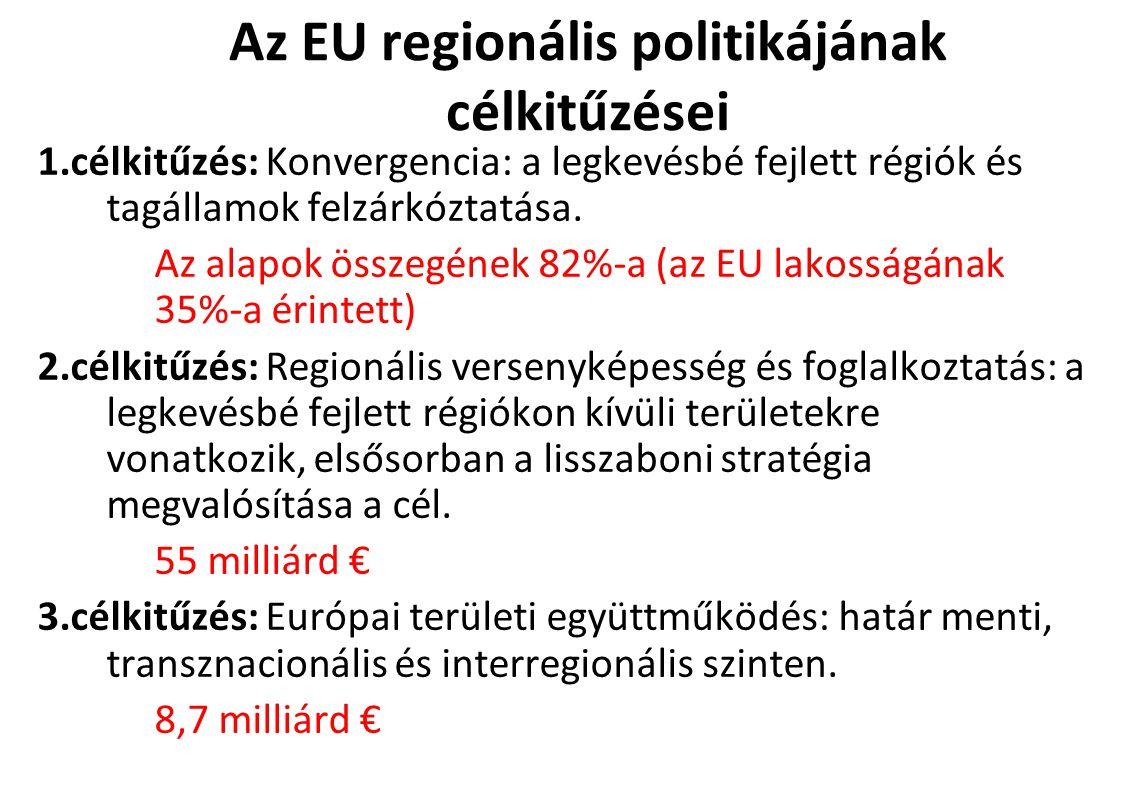 Az EU regionális politikájának célkitűzései 1.célkitűzés: Konvergencia: a legkevésbé fejlett régiók és tagállamok felzárkóztatása.