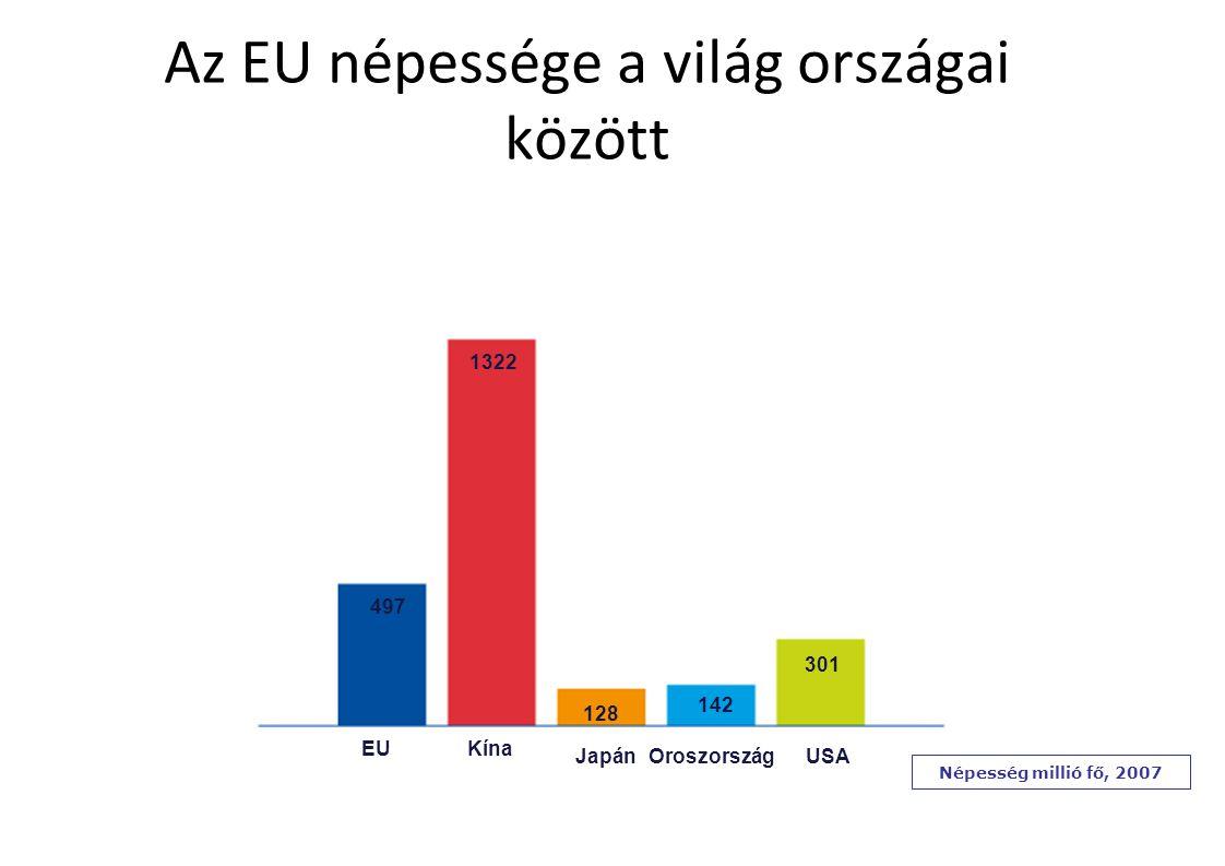 Az Európai Parlament szerepe 1.Európai jogszabályok elfogadása 2.Demokratikus felügyelet az uniós intézmények felett 3.Költségvetési hatalom Jerzy Buzek EP elnök